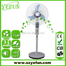 new design blue and red 16 inch electric dc stand fan with round base