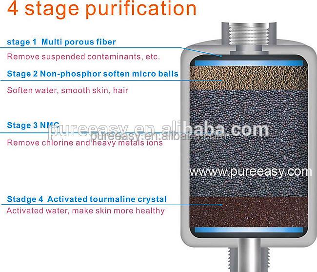 shower water filter-1 (2)