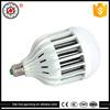CE ROHS CCC Aluminum Energy Saving Bulb Lights led bulb lamp r75 e27