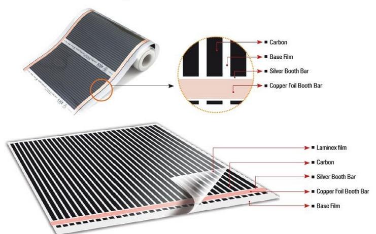 elektrische transparent carbon heizung film far ptc cnt 12. Black Bedroom Furniture Sets. Home Design Ideas