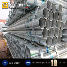China average scaffolding pipe price