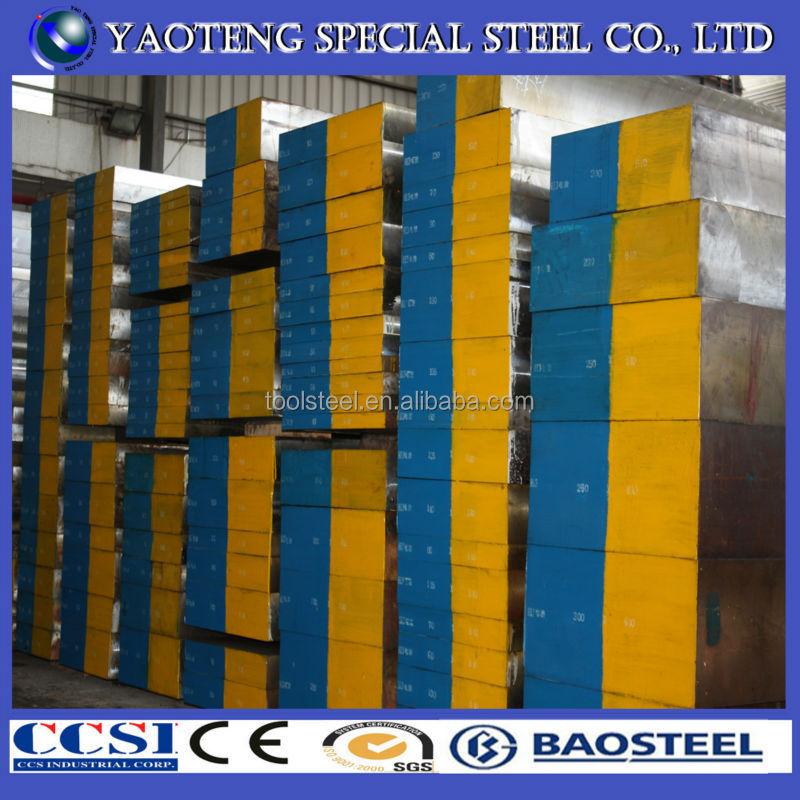 alloy iron and steel