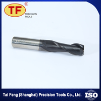 Best Unvarnished Iron Cast Round Nose End Mill