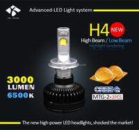 Yike Lighting 2014 New 6000 lumen 2pcs High Power car headlight booster (CE RoHS)