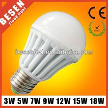 new product led underwater bulbs ce rohs