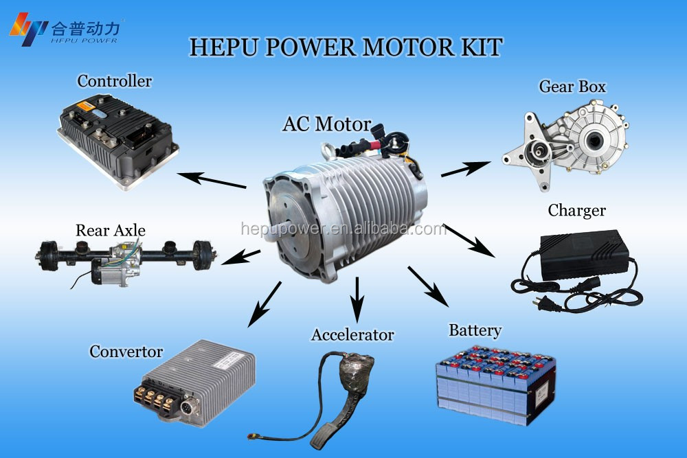 electric car motor. Interesting Car MOTOR KIT Intended Electric Car Motor