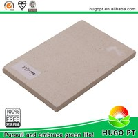 Fireplace Insulation Garage Water Resistant Wall Panels