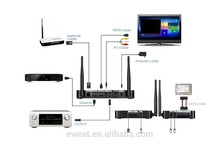 Fashion android tv box www com sex photo 1.8GHz 1080P H-DMI Andriod Quad Core Direct tv set tv box satellite receiver xnxx
