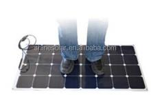 solar energy home price per watt solar panels in india
