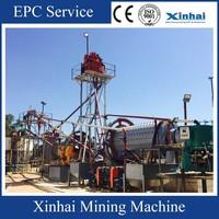 Small Gold Mining Equipment
