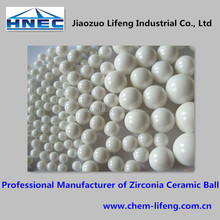 Certificated Yttria Stabilized Zirconia Ceramic Grinding Ball