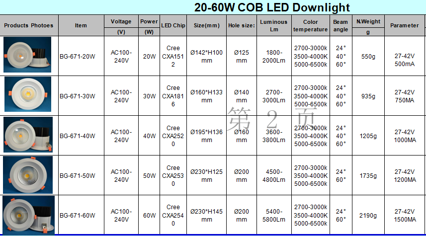 20-60W downlight.png
