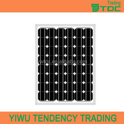 solar panel wholesale 250W cheap price