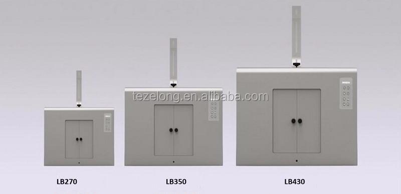 light box (5)