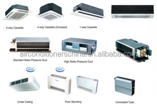 Ceiling Mounted Ac Units