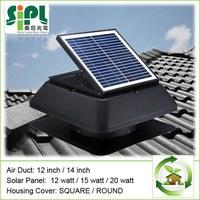 reducing energy consumption cost solar powered attic ventilation fan