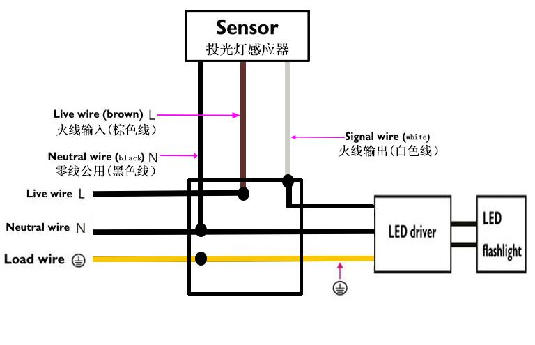 ip54 microwave motion sensor switch outdoor lighting sensor module  view pir motion sensor