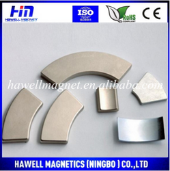Neodymium Magnet Composite and Industrial Magnet Application NdFeB Permanent magnet rotor
