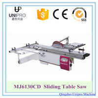 what is a panel saw used for