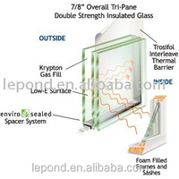 12mm thermal pane glass/sandwich glass/laminated glass