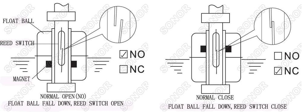 horizontal float switch  side entry float switch uff0ccheck