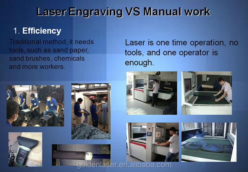 laser engraving ppt 14-7-1_800