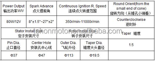 Parameter_for_stator_Yamaha_CRYPTON_110.jpg