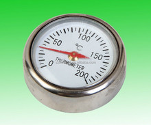 Magnet Surface thermometer for plastic injection mold