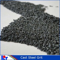 competitive Price of Blasting media steel grit for rust removal