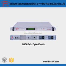 Integrated easy installation Optical Transmission Platform