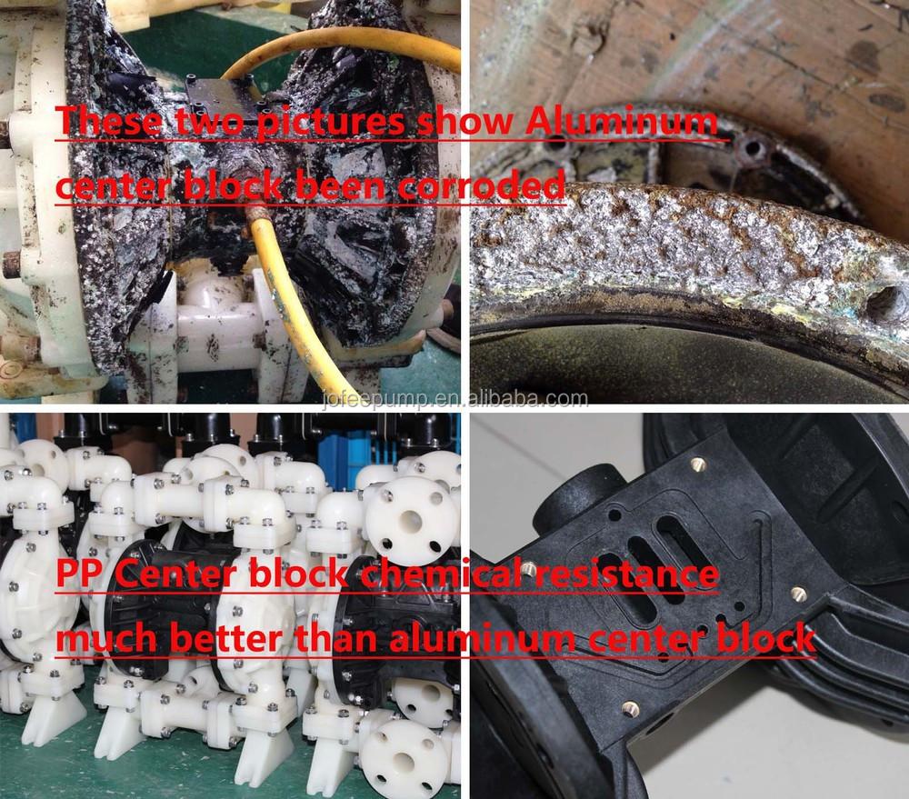 Air operated double diaphragm pump buy double diaphragm pumpair 44g ccuart Choice Image