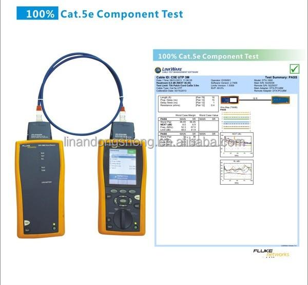 iran pazarı legrand Cat6 kablo