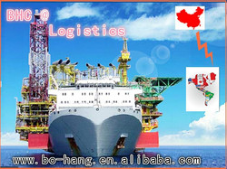 Powder logistics shipping service from China to America