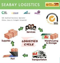 Quick reliable freight forwarder china to toronto shiping services cost