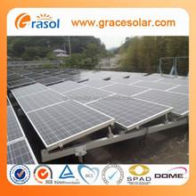 Easy install helix ground screw mounting solar energy generators
