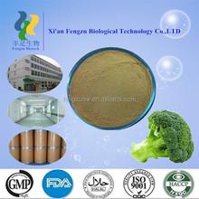 High Quality Sulforaphane Powder,Broccoli P.E.