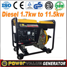 Genour Power 5kw Open Side Type Diesel Generator 9HP with CE Recoil&electric Start New Design Air Cooled High Quality