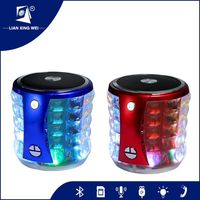 2015 Professional Factory Supply High-end latest mini boombox bluetooth speaker