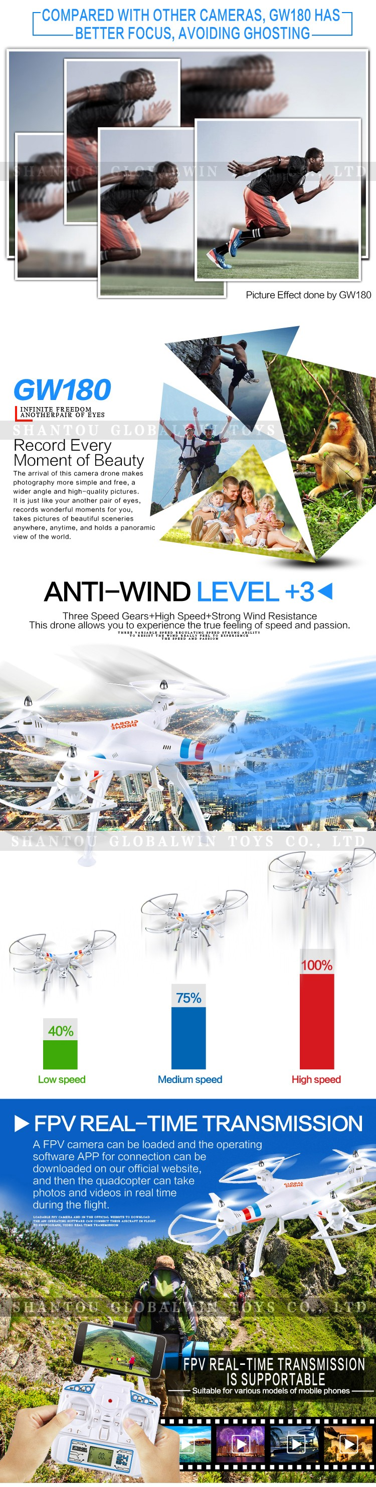 New arrived RC FPV Drone GW180HC/ GW180HW ,6 Gyro Stable Quadcopter with One Key Return and One Key Up & Down Function .jpg
