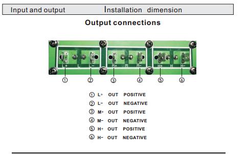D3 1500W @ 8 ohms 3CH Classe D Módulo Amplificador de Subwoofer com DSP