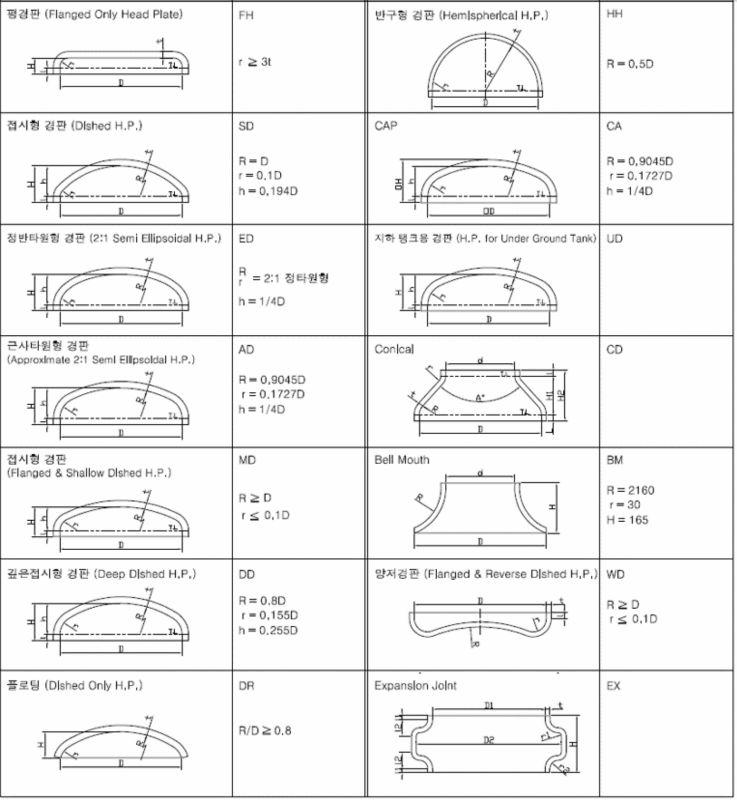 how to draw 2 1 elliptical head