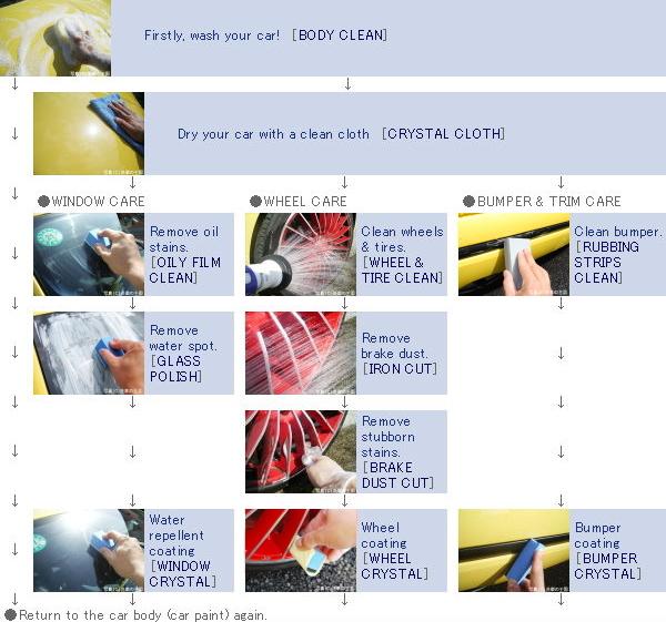 anti-fog coating spray VIEW CLEAR 18L for car window, mirror, eye-glasses