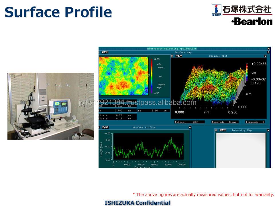 Hoge precisie  ccd beeldsensor met hoge  vlakheid gemaakt in japan cctv camera product ID