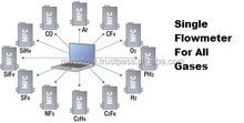 Low Cost Mass Flow Controllers For Multiple Gases -0 to 90 scc/min