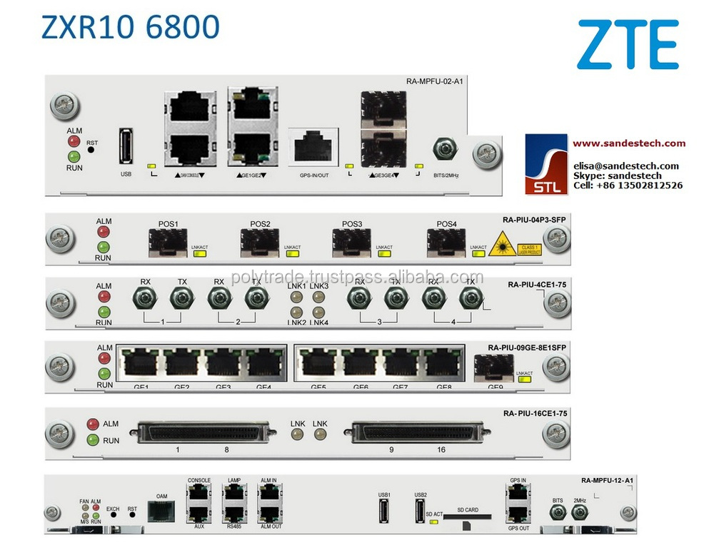 Zte Ra-m-osu-a1,Ra-m-osu-a2,Open Service Unit A1-x86-cpue5-2400 ...