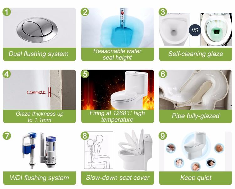 Sanitaryware India Prison Squat Toilet Pan In Eros - Buy Squat ...