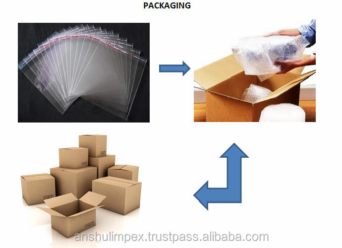Packaging Sequence.jpg