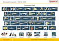 componentes de microondas
