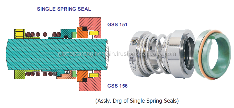 Single spring balanced unbalanced seal buy