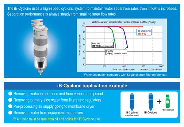 iB-Cyclone-003